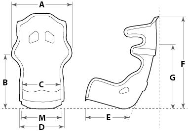 Dimensions Key